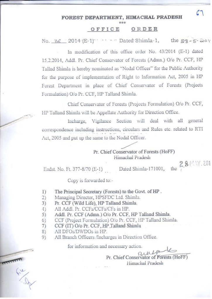RTI Nodal Officer (Click to enlarge)
